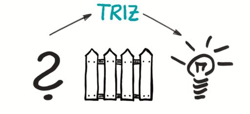 TRIZ1