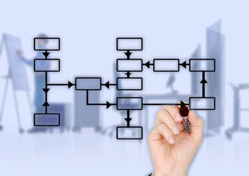 Cosa è il tipo di attività e come configurare la programmazione automatica in Microsoft Project