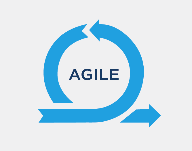 Agile Methodologie